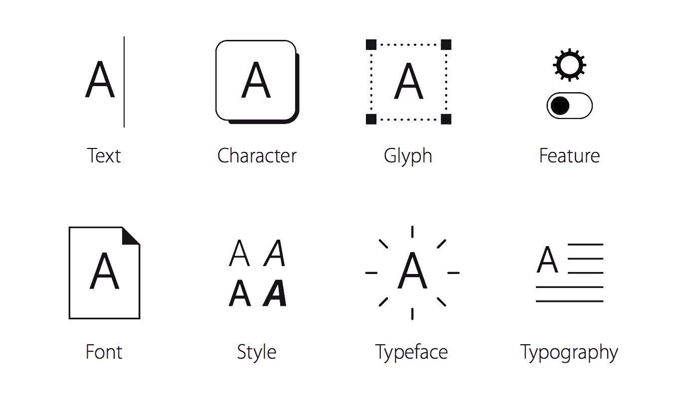 从 SF 字体深入学习字体和排版概念
